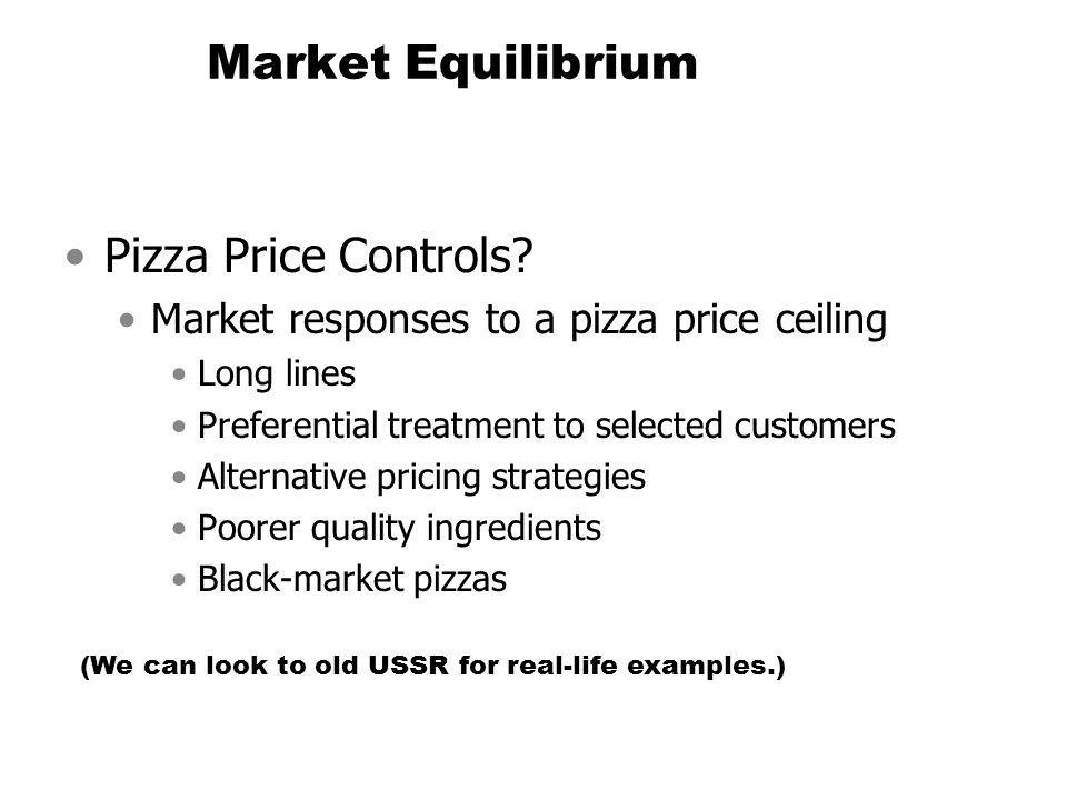 Market Equilibrium Pizza Price Controls