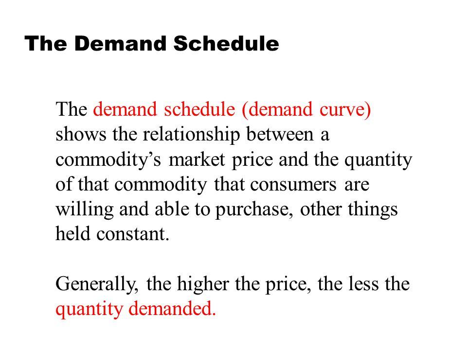 The Demand Schedule The demand schedule (demand curve)