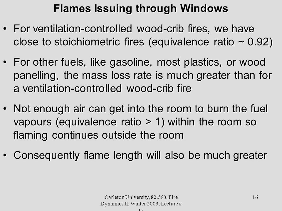 Flames Issuing through Windows