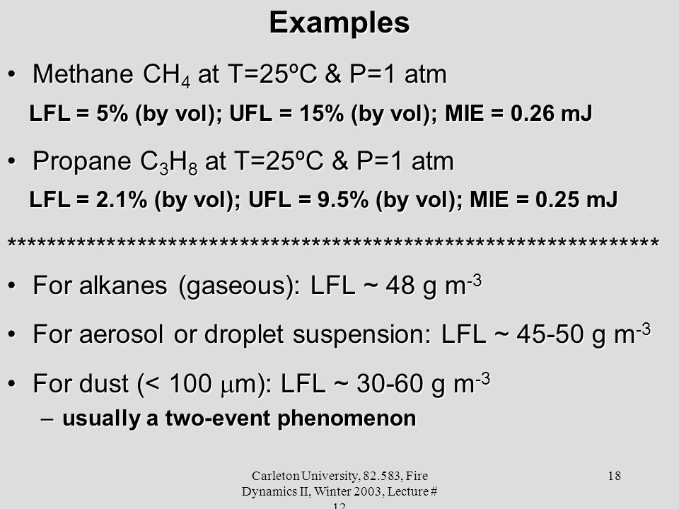 Examples Methane CH4 at T=25ºC & P=1 atm
