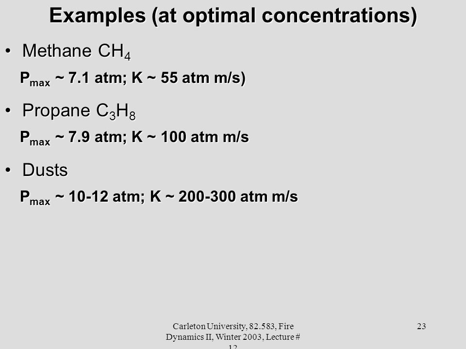 Examples (at optimal concentrations)