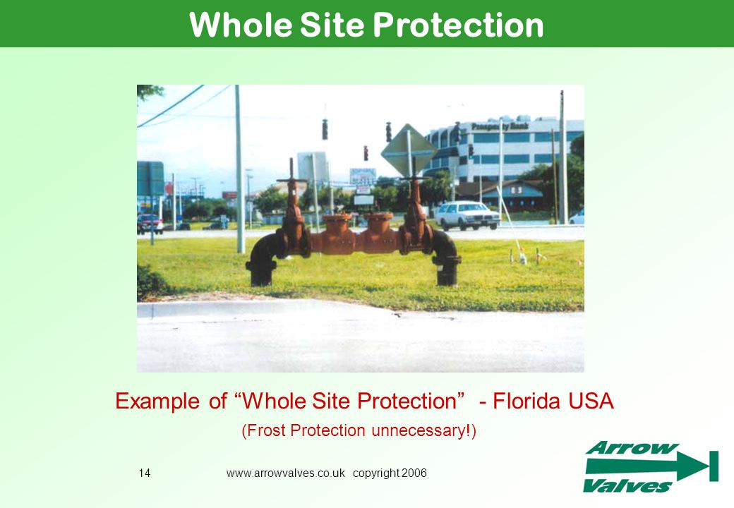 Whole Site Protection Example of Whole Site Protection - Florida USA