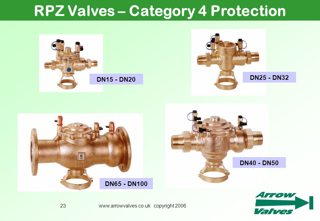 RPZ Valves – Category 4 Protection