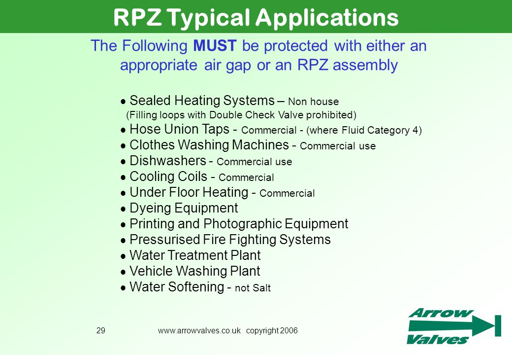 RPZ Typical Applications