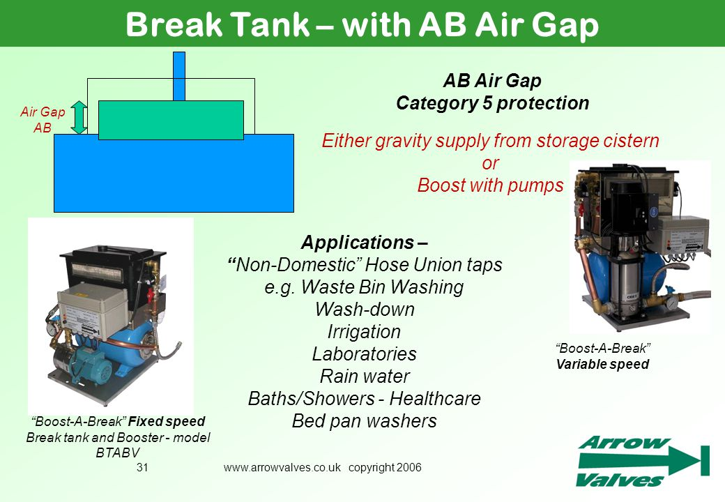 Break Tank – with AB Air Gap AB Air Gap Category 5 protection