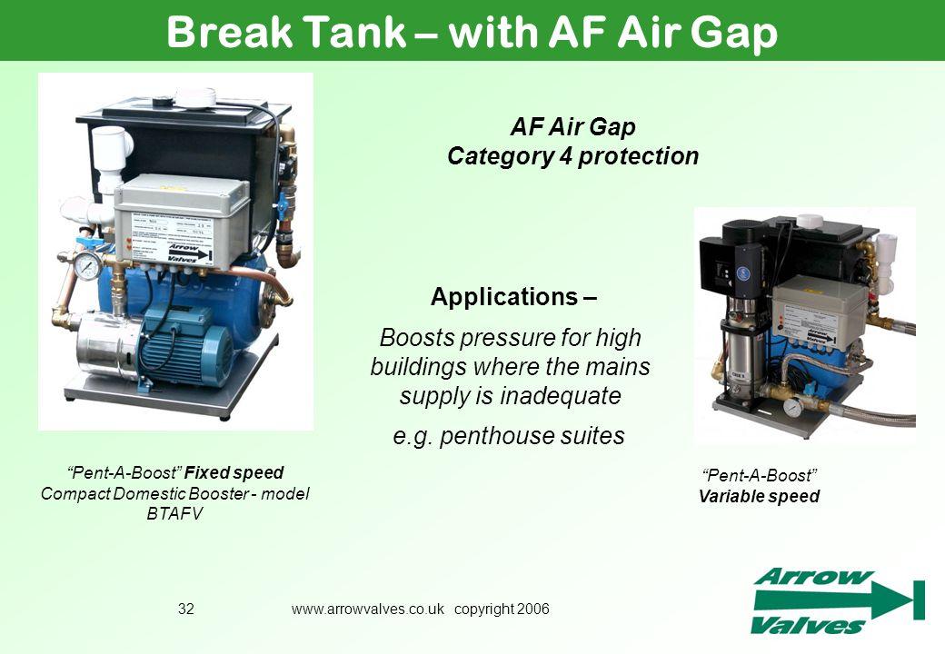 Break Tank – with AF Air Gap AF Air Gap Category 4 protection