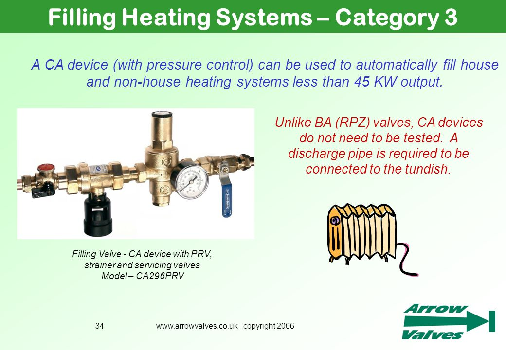 Filling Heating Systems – Category 3