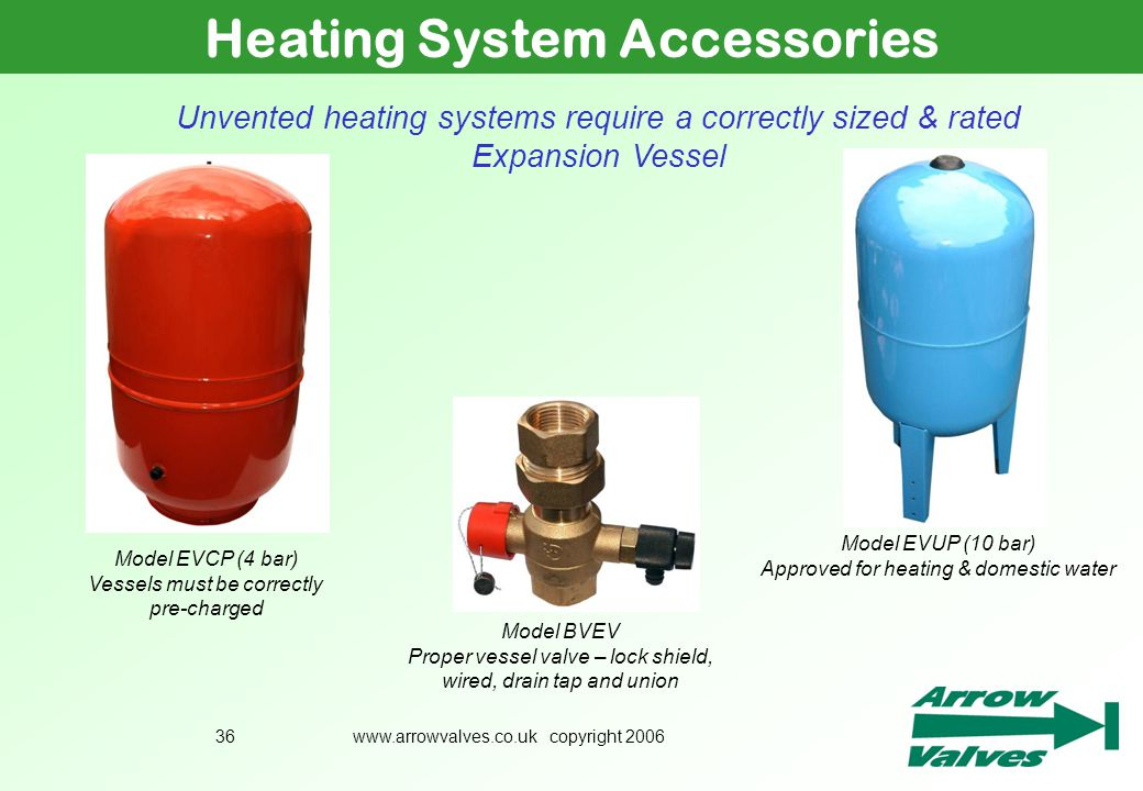 Heating System Accessories