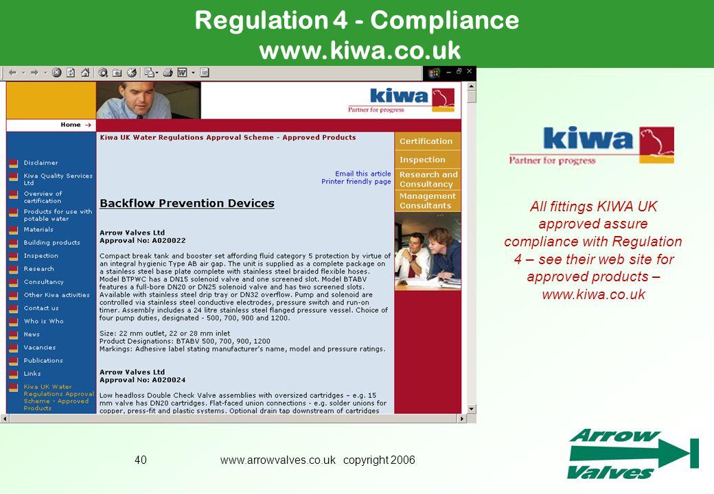 Regulation 4 - Compliance