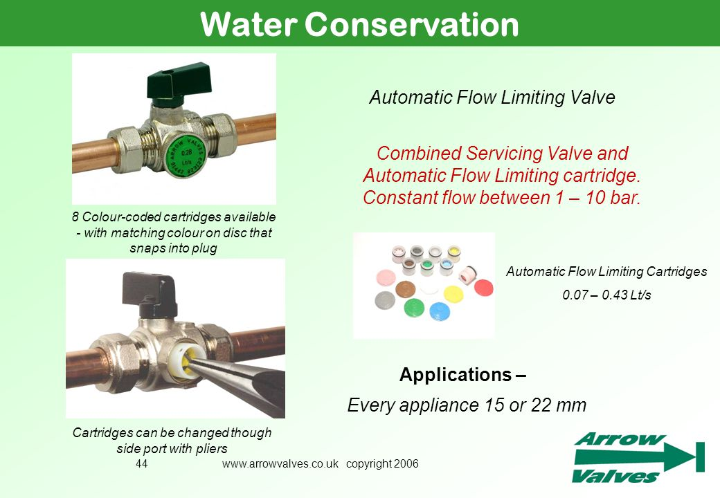 Water Conservation Automatic Flow Limiting Valve