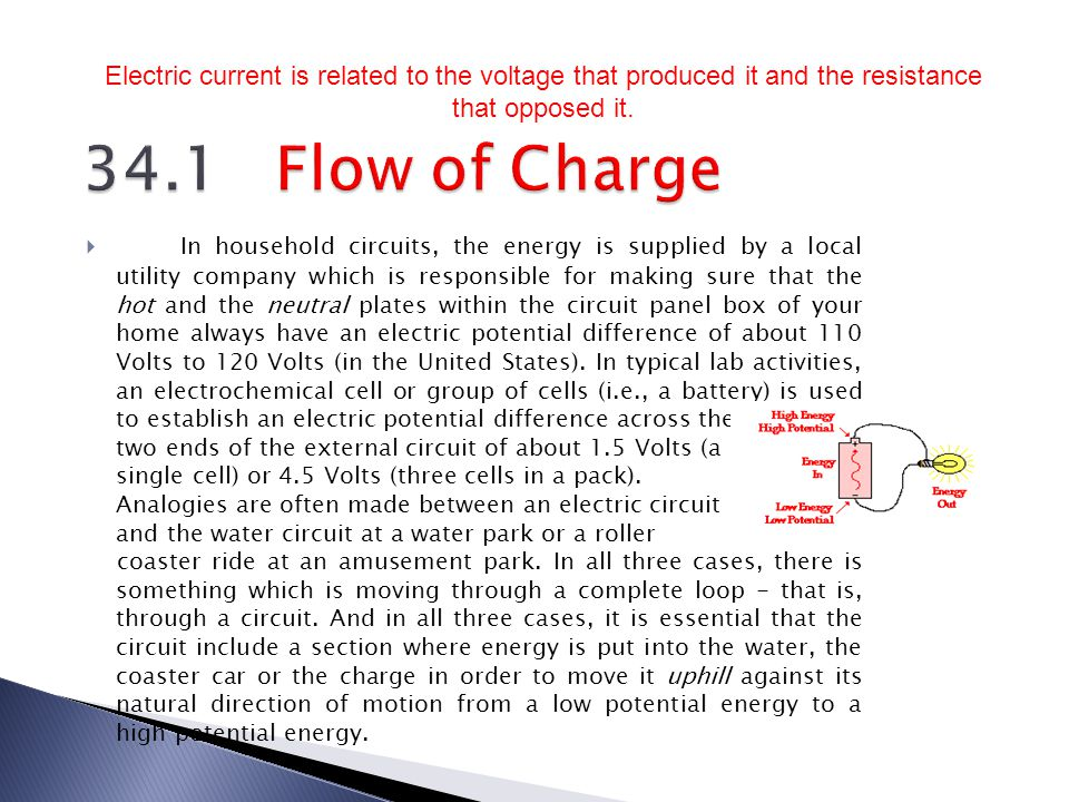Electric current is related to the voltage that produced it and the resistance that opposed it.