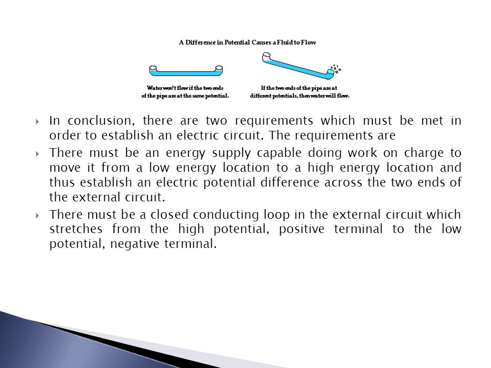 In conclusion, there are two requirements which must be met in order to establish an electric circuit. The requirements are