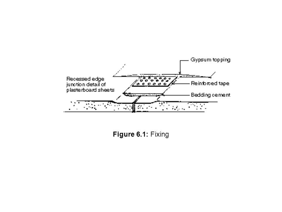 Figure 6.1: Fixing