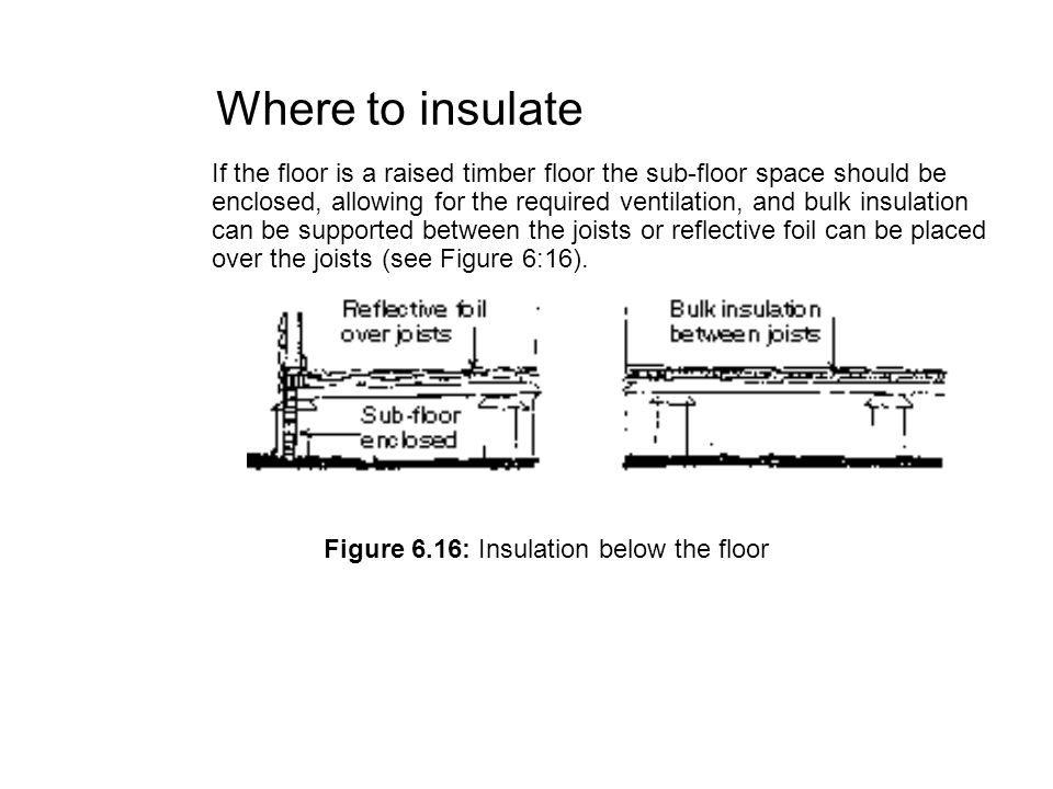 Figure 6.16: Insulation below the floor