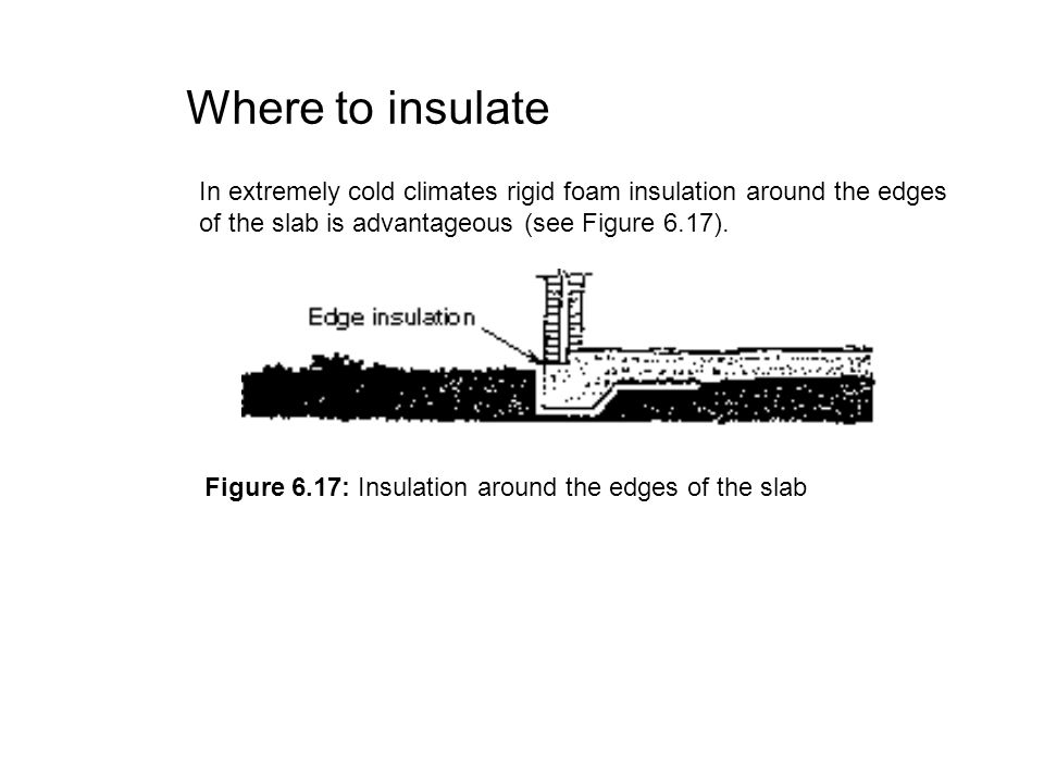 Figure 6.17: Insulation around the edges of the slab