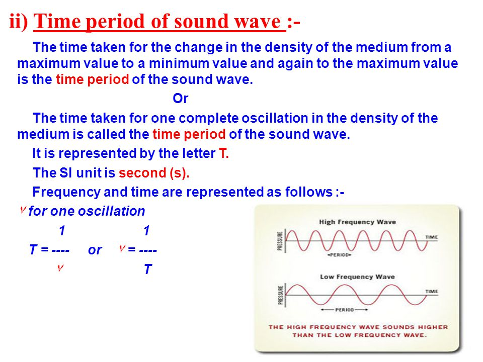 ii) Time period of sound wave :-