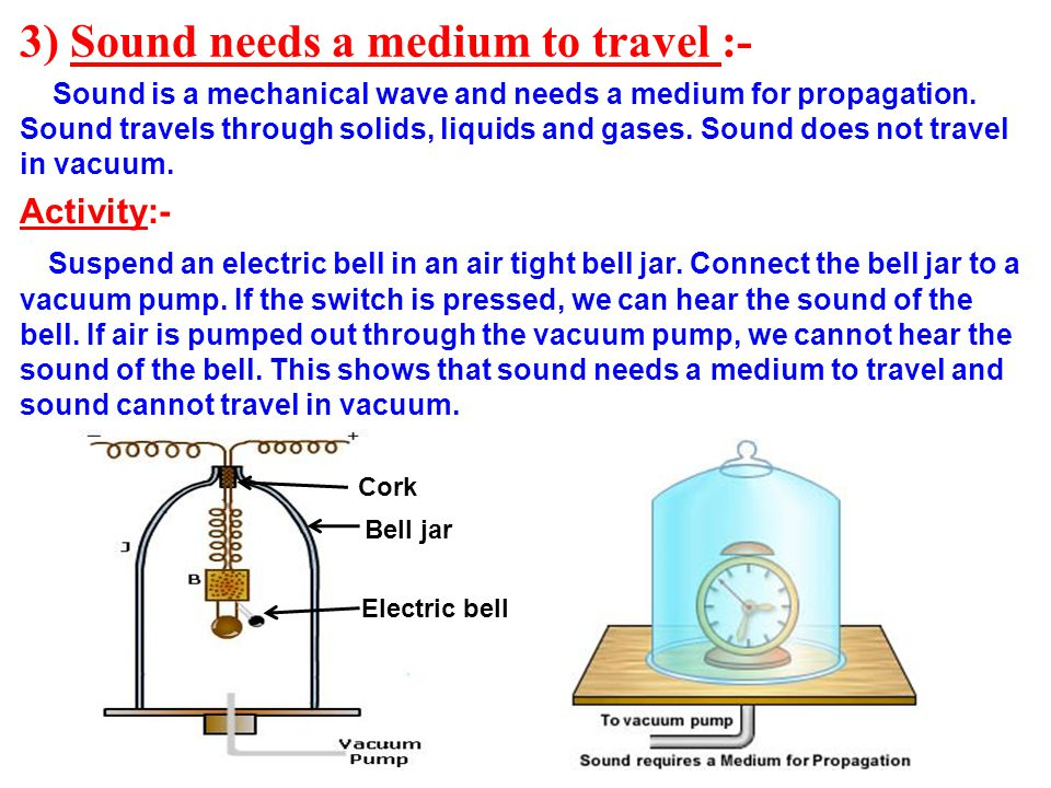 3) Sound needs a medium to travel :-