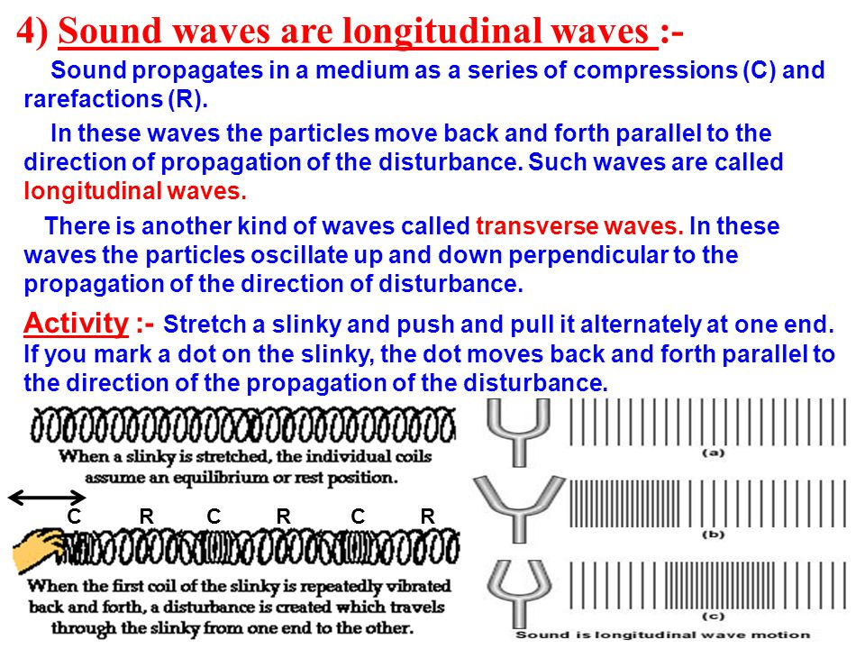 4) Sound waves are longitudinal waves :-