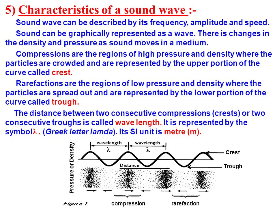 5) Characteristics of a sound wave :-
