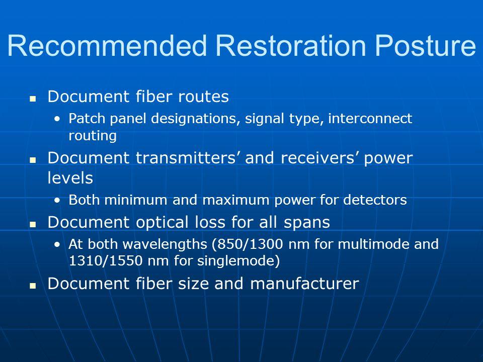 Recommended Restoration Posture