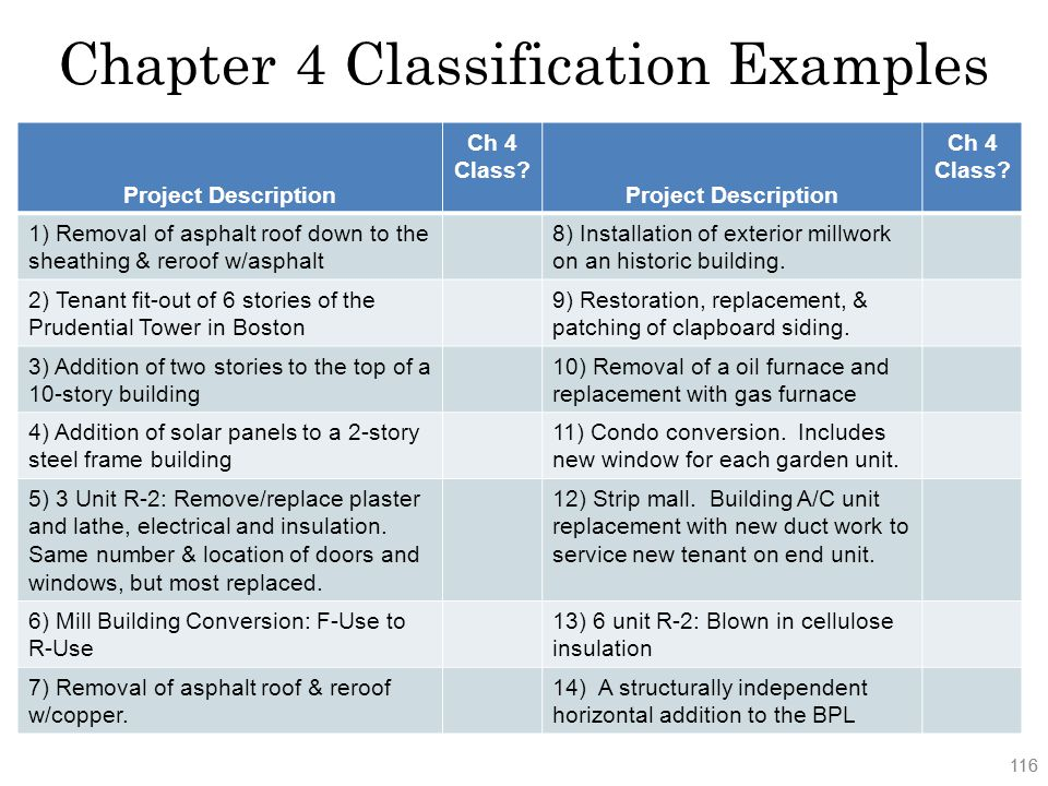 Chapter 4 Classification Examples