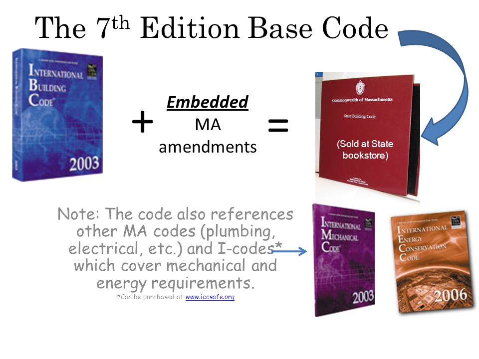 The 7th Edition Base Code