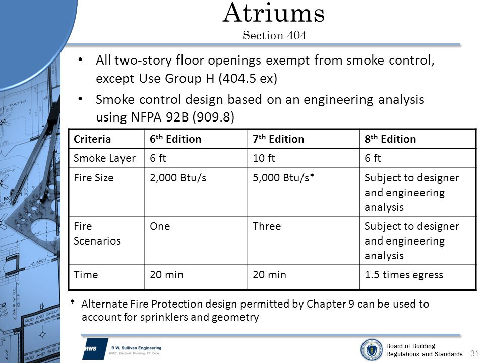 Atriums Section 404 All two-story floor openings exempt from smoke control, except Use Group H (404.5 ex)