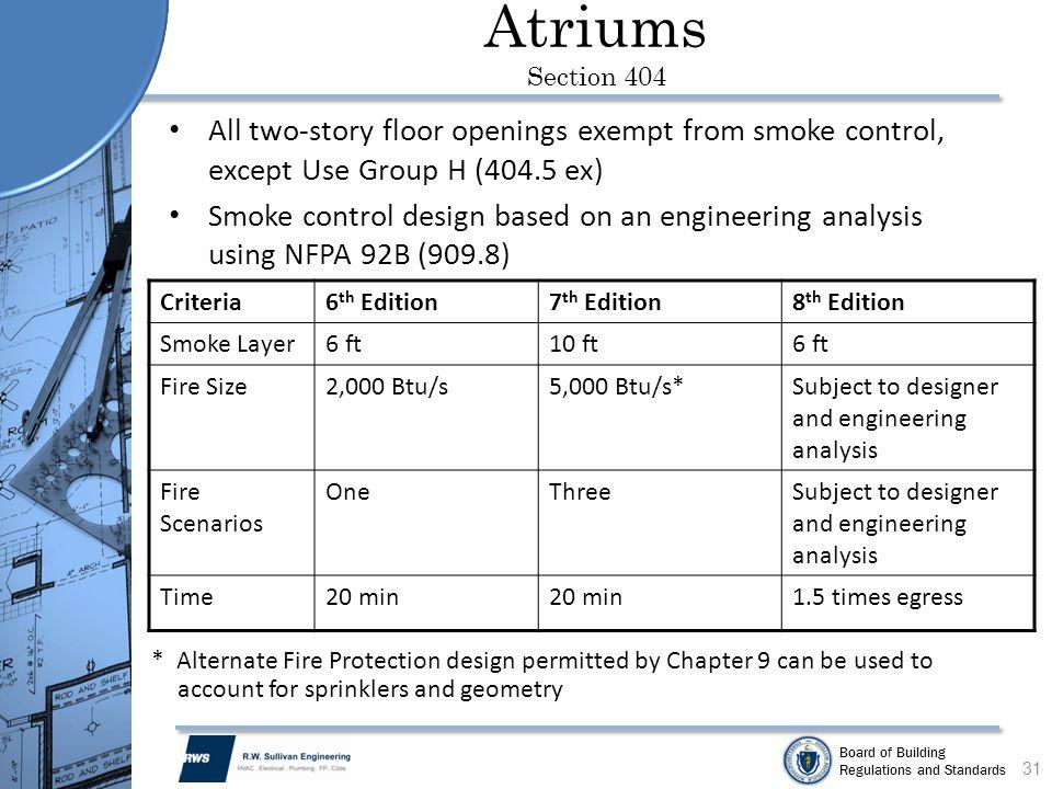 handbook of smoke control engineering free download