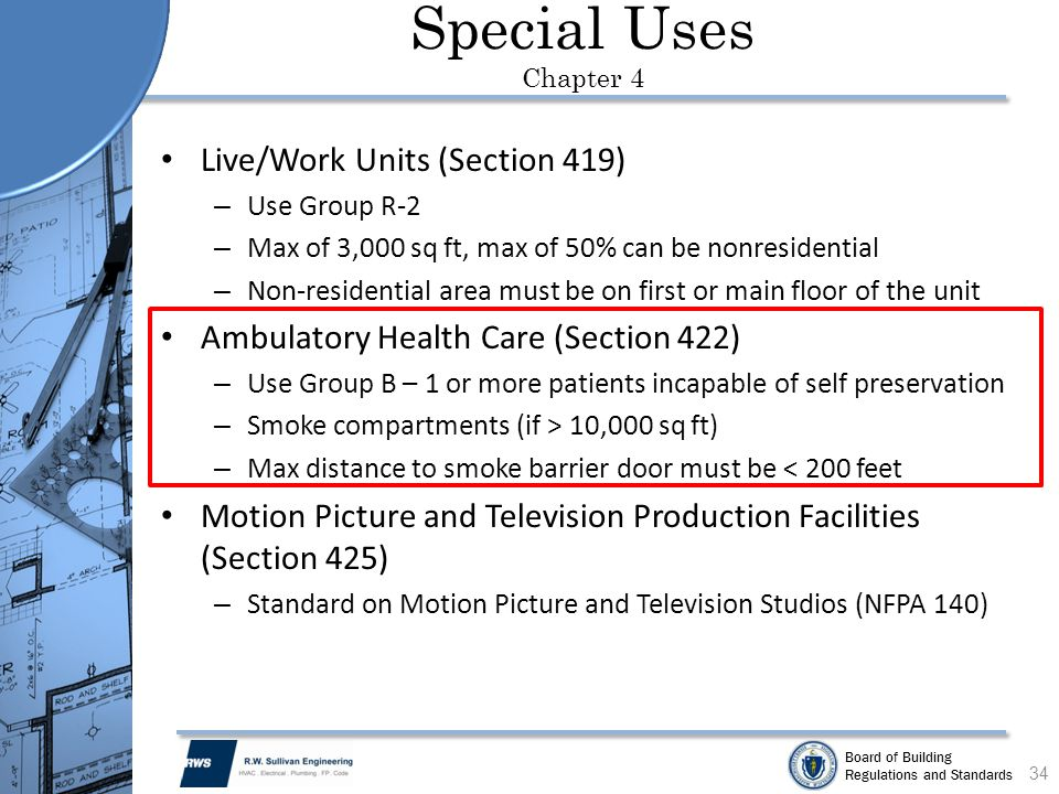 Special Uses Chapter 4 Live/Work Units (Section 419)