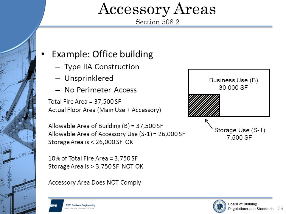 Accessory Areas Section 508.2