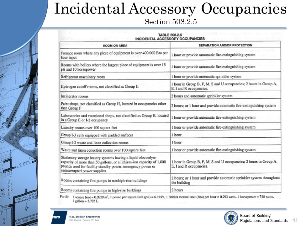 Incidental Accessory Occupancies Section 508.2.5