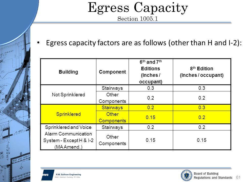 Egress Capacity Section 1005.1