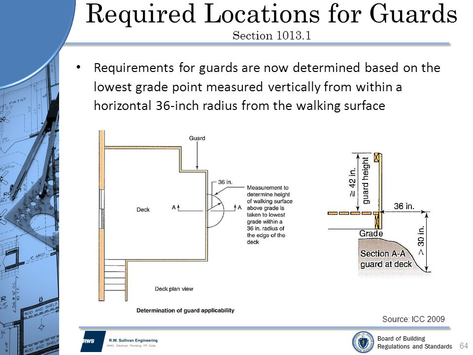 Required Locations for Guards Section 1013.1