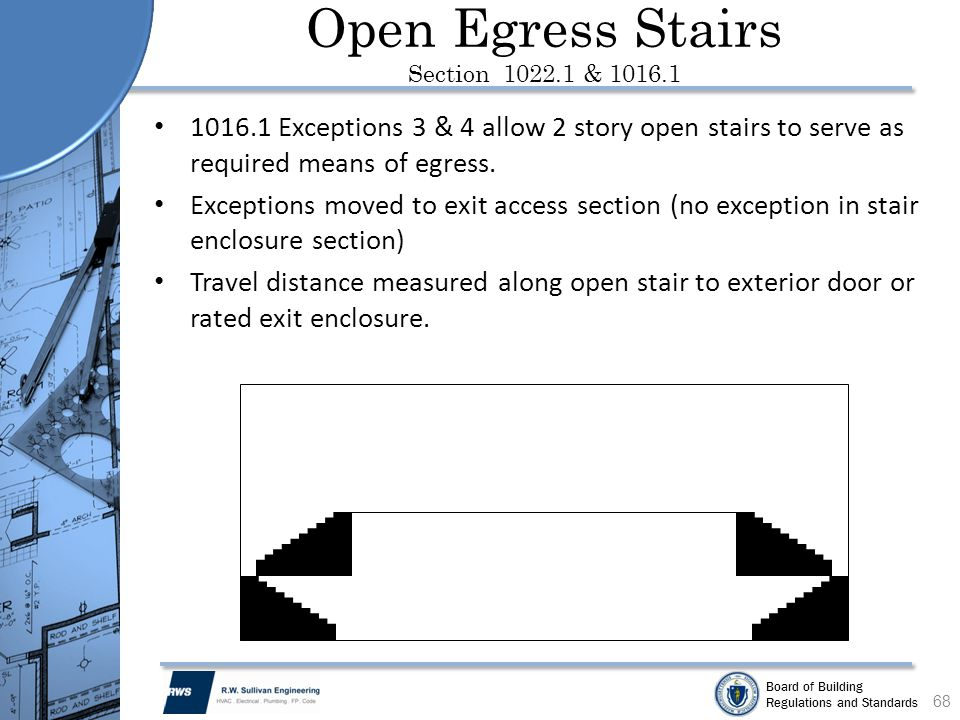 The new 8th edition of the massachusetts state building code ppt download for Massachusetts building code exterior stairs