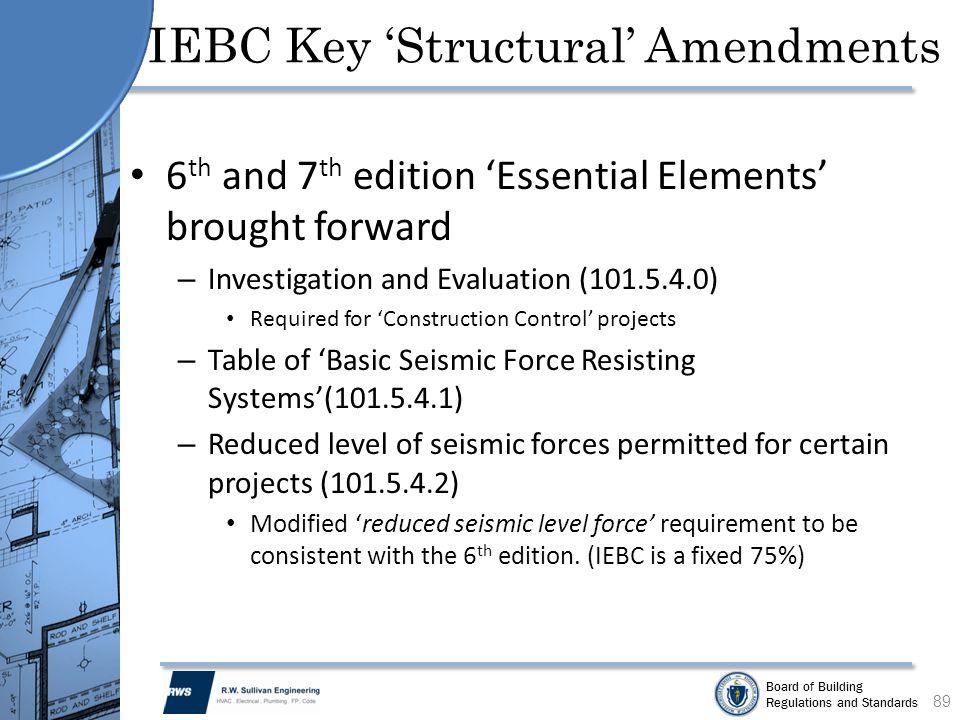 IEBC Key 'Structural' Amendments