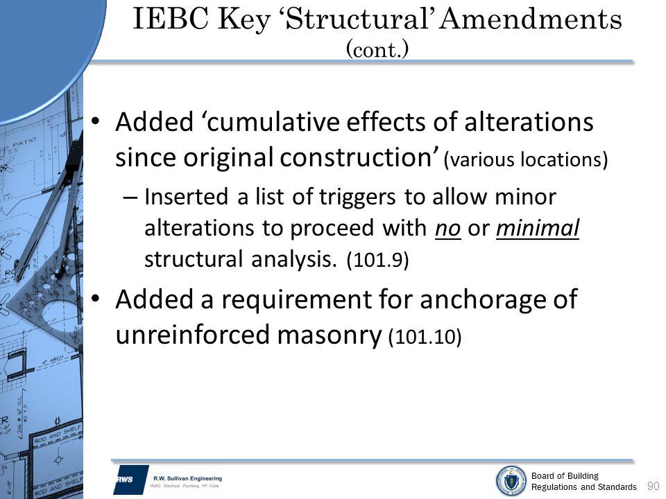 IEBC Key 'Structural' Amendments (cont.)