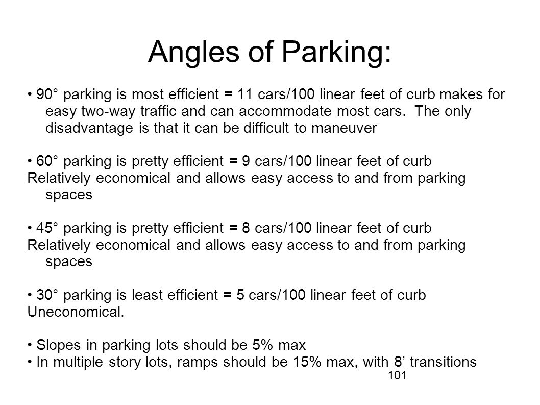 Angles of Parking: