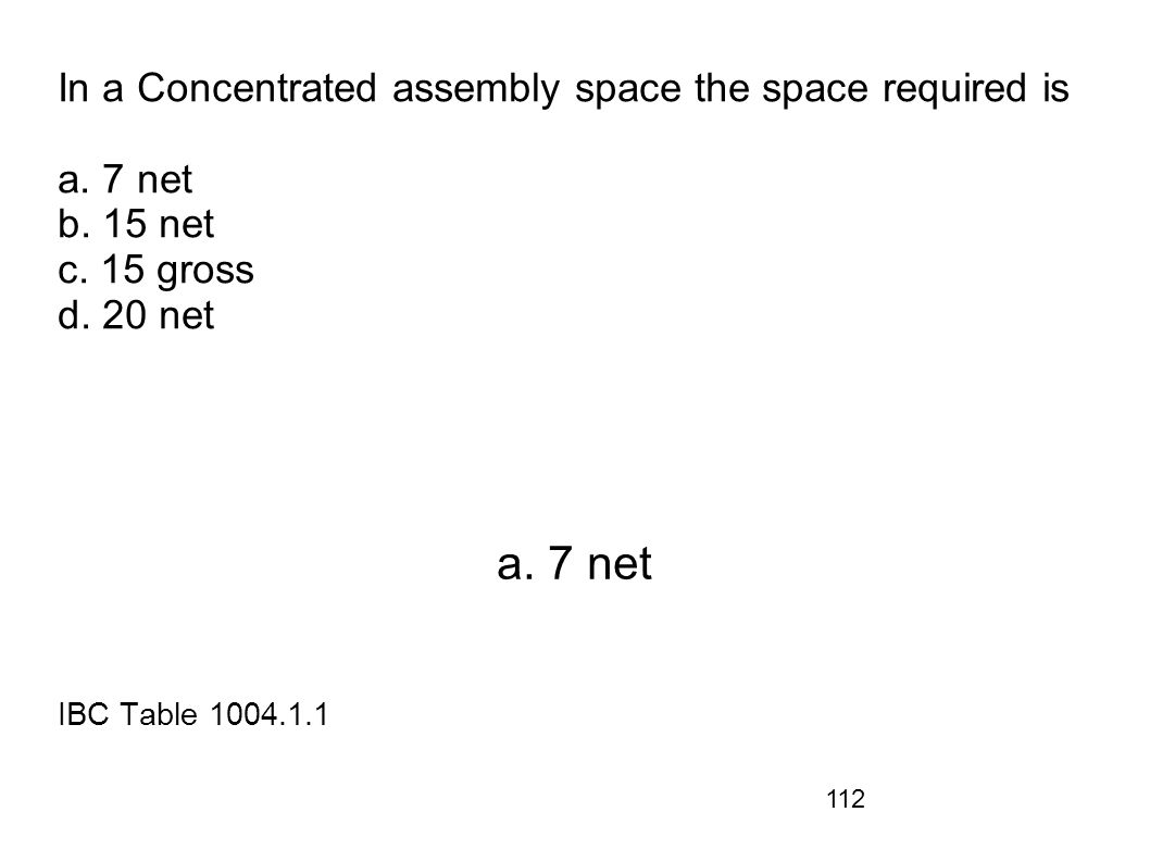 In a Concentrated assembly space the space required is a. 7 net b