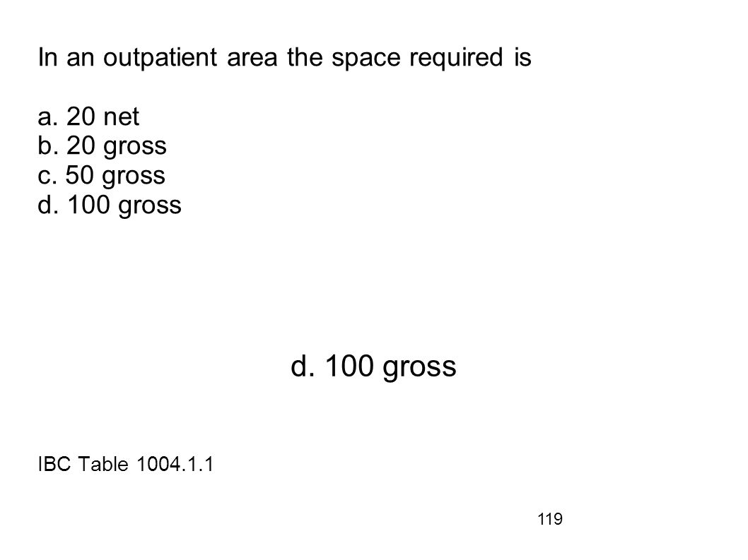 In an outpatient area the space required is a. 20 net b. 20 gross c