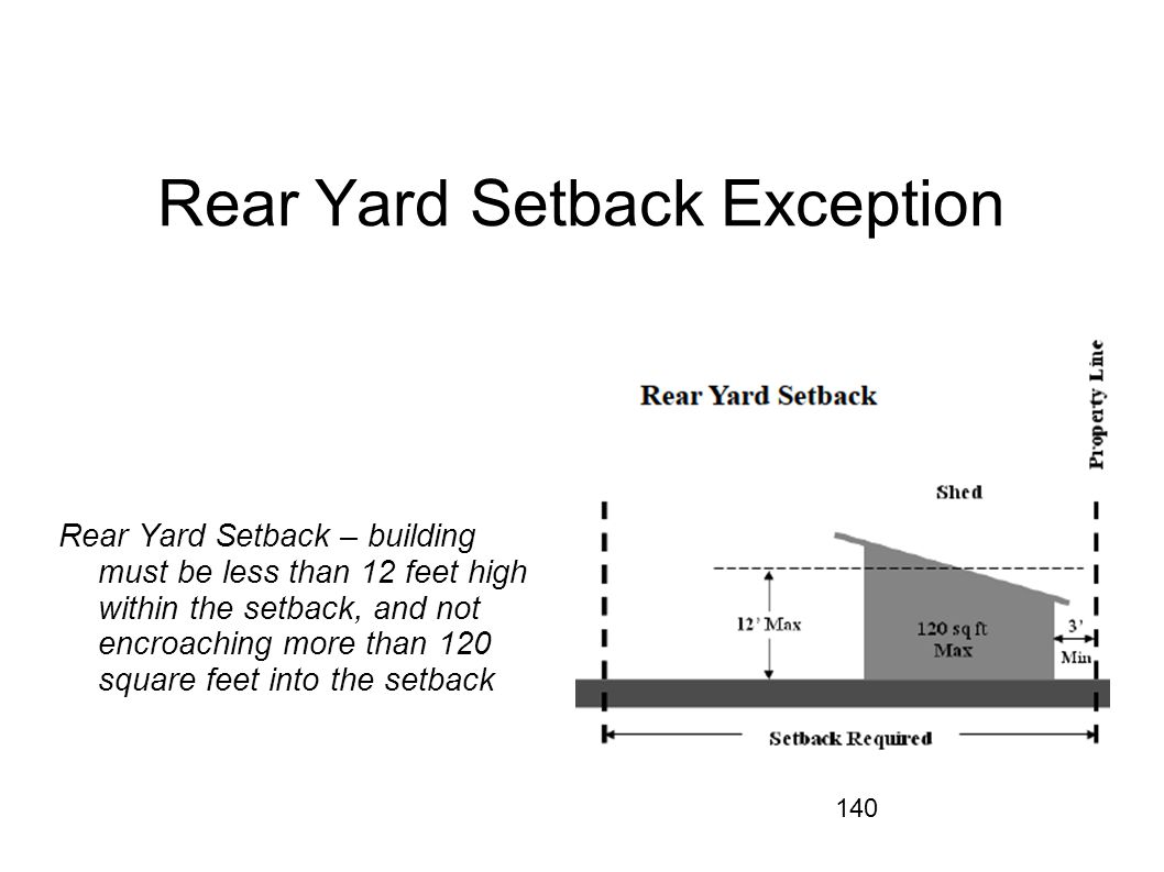 Rear Yard Setback Exception