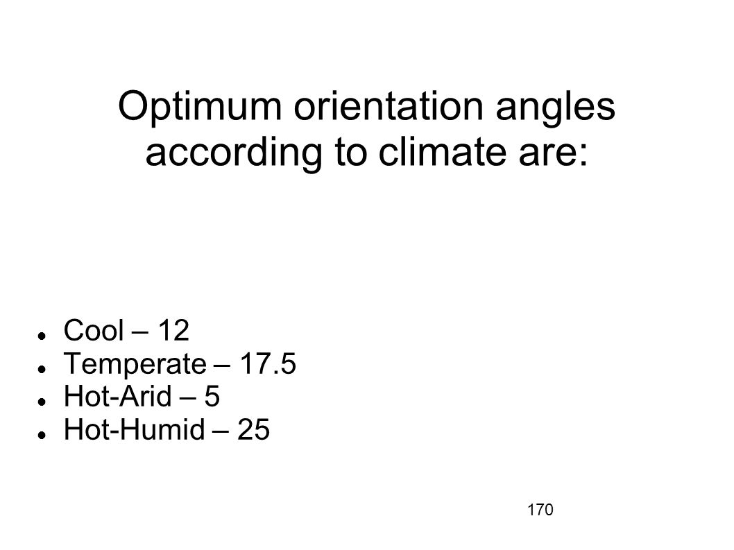 Optimum orientation angles according to climate are: