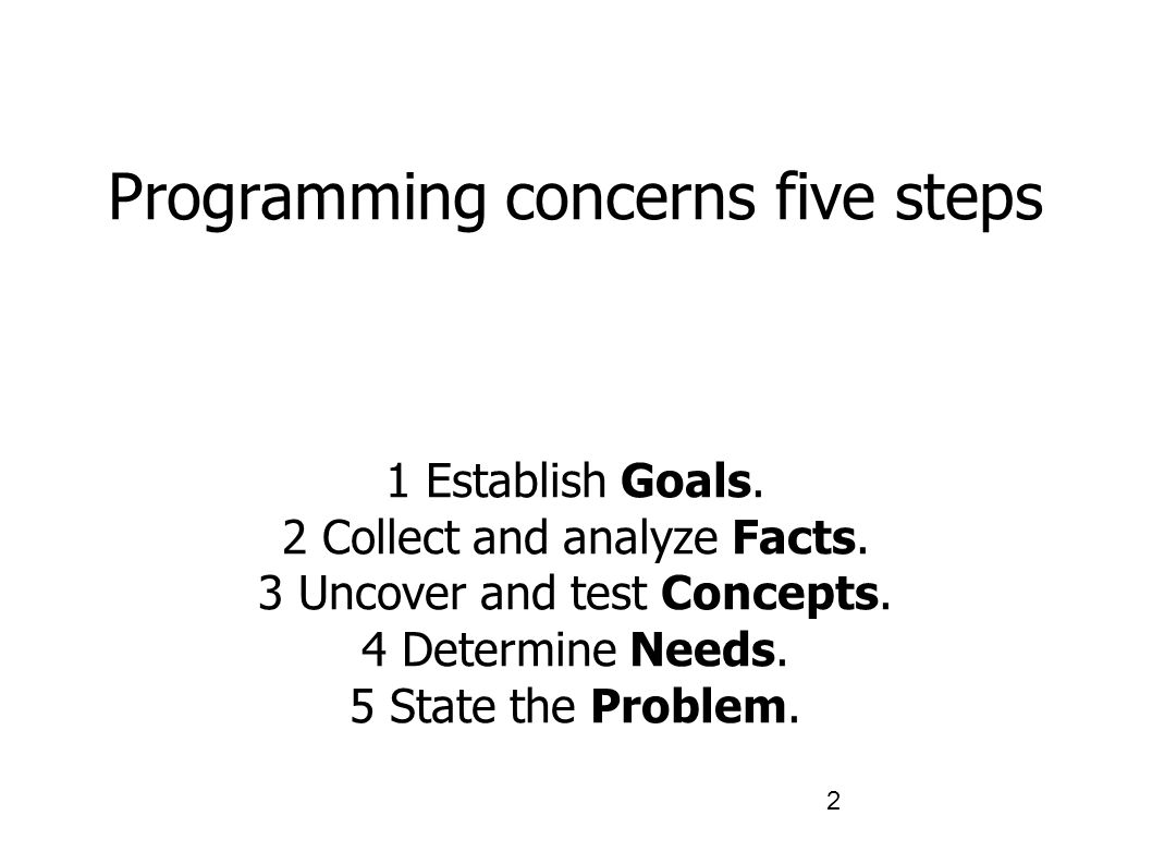 Programming concerns five steps