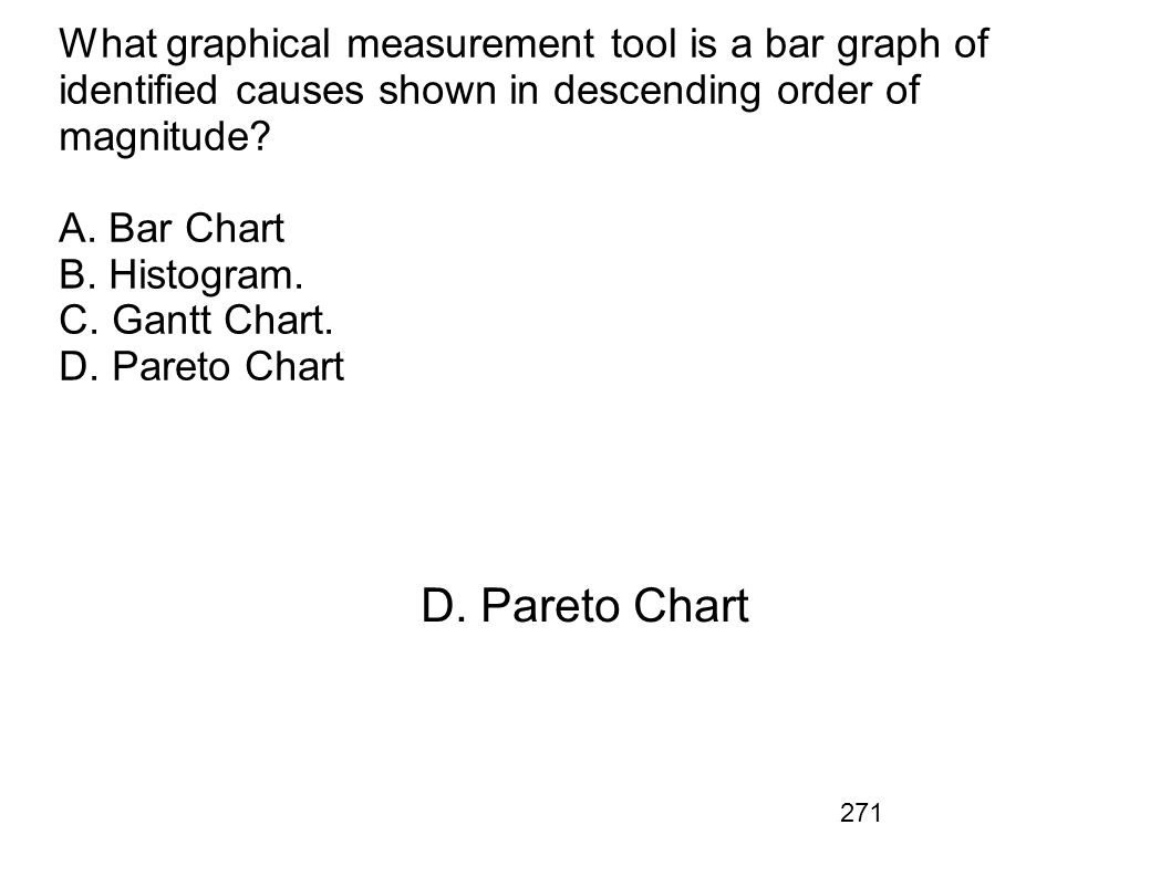 What graphical measurement tool is a bar graph of identified causes shown in descending order of magnitude A. Bar Chart B. Histogram. C. Gantt Chart. D. Pareto Chart