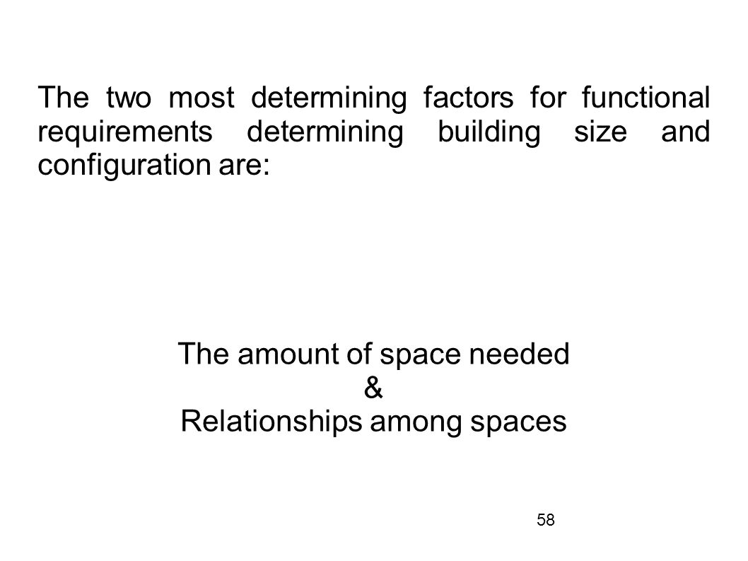 The amount of space needed & Relationships among spaces
