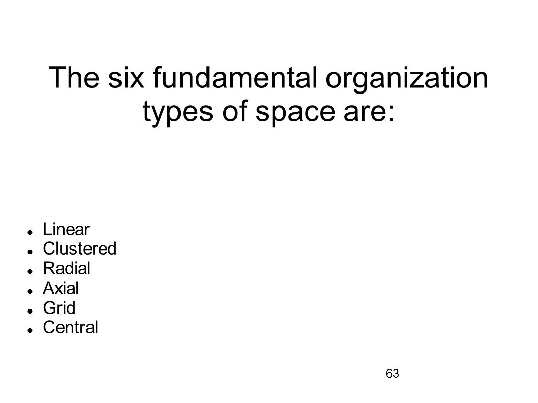 The six fundamental organization types of space are: