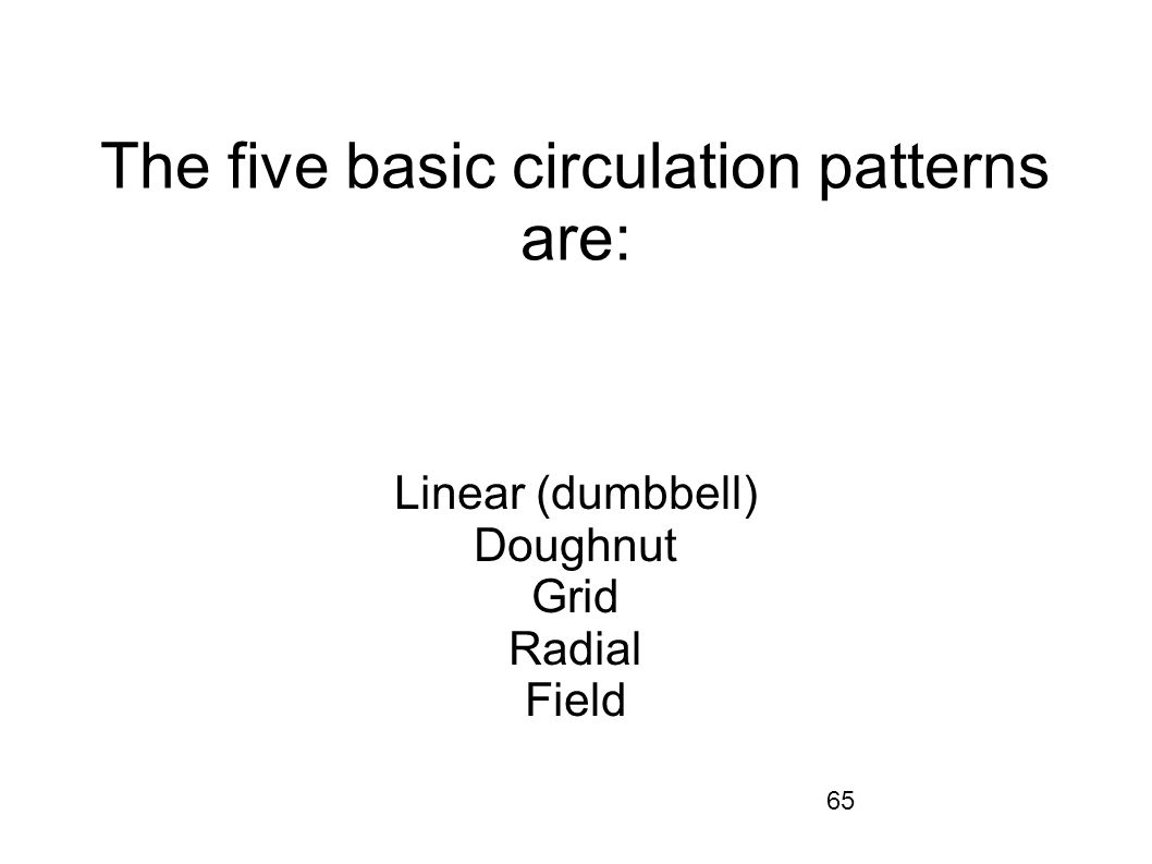 The five basic circulation patterns are: