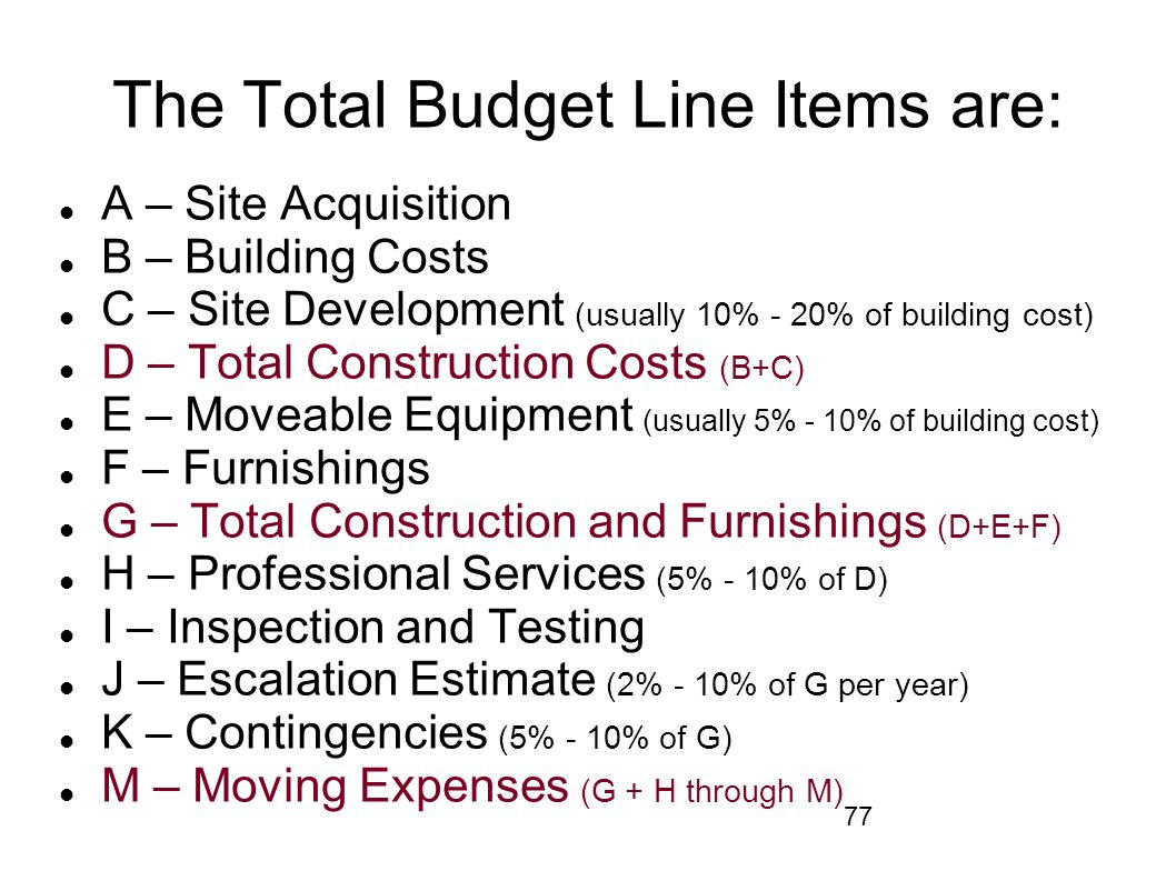 The Total Budget Line Items are: