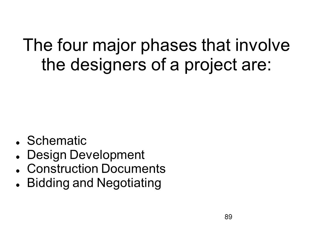 The four major phases that involve the designers of a project are: