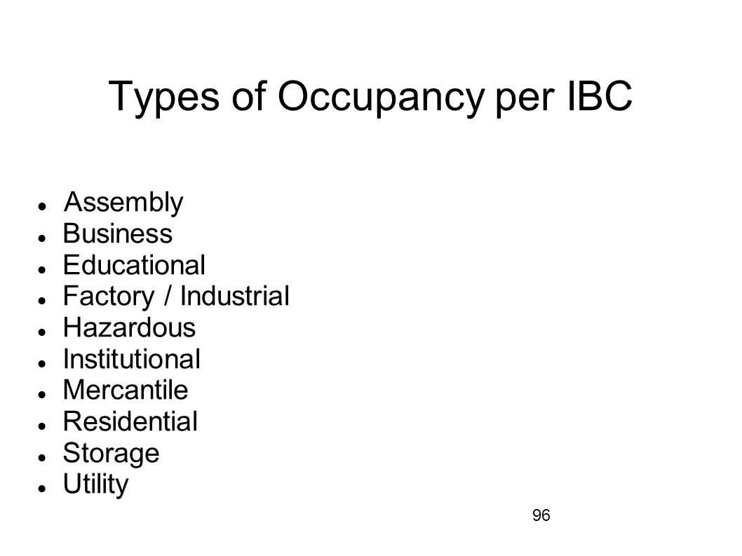 Types of Occupancy per IBC