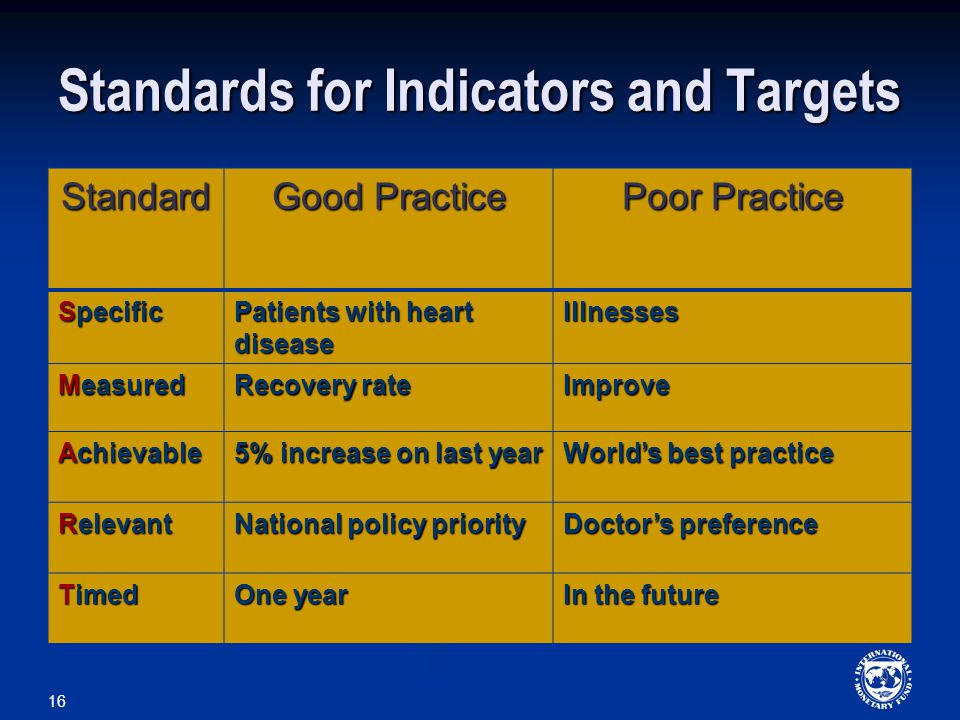Standards for Indicators and Targets